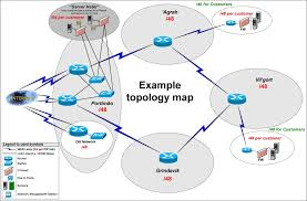 submission of topology maps   ripe network coordination centrethe example ipv topology