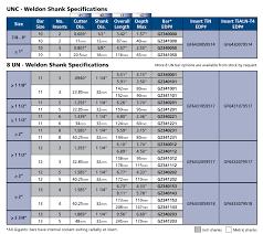 Un Tap Drill Chart Emuge Tap Drill Chart Pdf Www Bedowntowndaytona Com