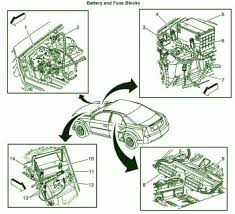 2006 cadillac cts fuse box diagram 2006 printable wiring 2007 cadillac cts fuse box cadillac image about source