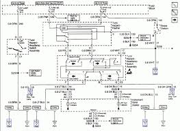 Best harley softail wiring diagram contemporary electrical circuit