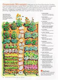 Small Picture Beautiful Best Vegetable Garden Layout Vegetable Garden Planner