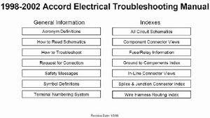 honda wiring diagram accord honda automotive wiring diagrams 1998 Honda Civic Stereo Wiring Diagram 2003 honda accord wiring diagram free sample detail honda accord honda wiring 1998 honda civic radio wiring diagram