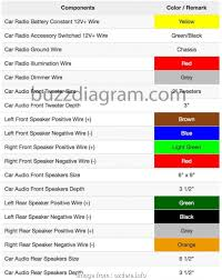 Circuit Number Color Chart Ford Wire Color Code Chart Wiring Diagrams