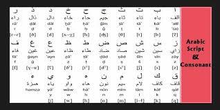 arabic learning learn