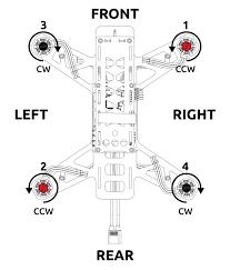 Ql25 setup motor pattern draw circuit diagram three phase motor wiring