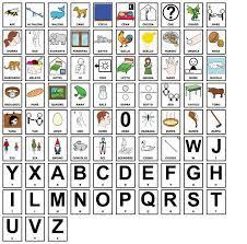 Trisillabe si può ottenere combinando le lettere di (tra parentesi quadre le parole con anagrammi): Materiali Parole Bisillabe Piane E Alfabeto Con Lettere E Immagini Comunicazione Aumentativa Alternativa A Scuola