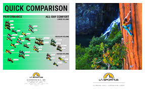 Scarpa Climbing Shoe Comparison Chart How To Size The Most Popular Climbing Shoes Of 2019 Sizing
