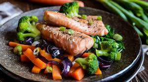 Acid Reflux Diet Chart New Diet To Cut Acid Reflux