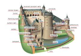 middle ages essay axis and allies in europe there was a time before the modern era and after the ancient era this time was called the middle ages in 1600 s this is when there were castles