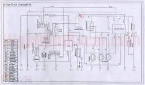 wiring diagram chinese quad wiring image wiring kazuma 110 atv wiring diagram images on wiring diagram chinese quad