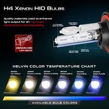 Vipmotoz 55w Canbus Ac Digital Ballast Xenon Conversion