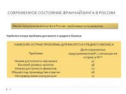 дипломная презентация по франчайзингу  франчайзинга в России 6