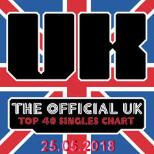The Official Uk Top 40 Singles Chart Free Download Music Riders Various Artists The Official Uk Top 40 Singles