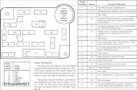 ford focus st 2005 fuse box diagram mk2 2008 2013 engine 2 3 maxi 2004 Ford Focus Fuse Diagram at 2006 Ford Focus Zx3 Fuse Box Diagram