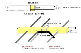 high gain air band yagi antenna construction details