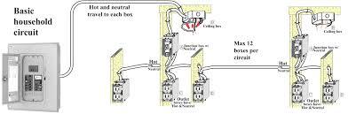 us house wiring diagram wiring diagram shrutiradio house wiring 101 at House Wiring Schematic