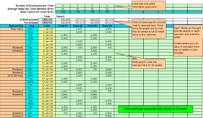 Excel Spreadsheet For Payroll Sample Sheet Certified Deductions