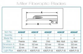 Satin Fiberoptic Miller Blade Child Size 2