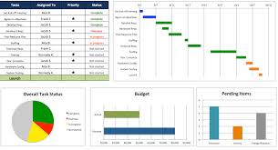 Project Dashboard Template Free Free Excel Project Management