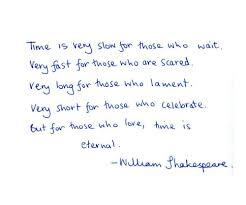 Shakespeare Quotes Love Magnificent William Shakespeare Inspirational Quotes William Shakespeare Quotes