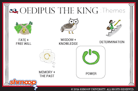 oedipus the king theme of power