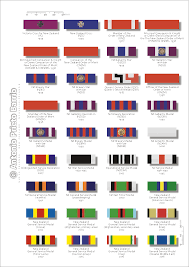 the orders decorationedals of new zealand