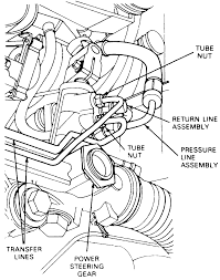 Ford contour suspension in addition 1997 ford aerostar fuse box diagram on 94 also 92 ford