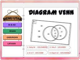 Diagram Venn Ppt Diagram Venn