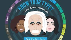 Celebrity Personality Types Psychiatrist Defines 16 Personality Types Which One Are You