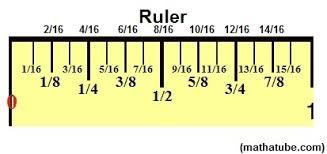 6 inch ruler actual size list of synonyms and antonyms of the word 1 16 inch ruler