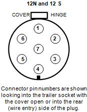 wire 7 pin trailer plug australia ebs wiring png wiring diagram Trailer Socket Wiring Diagram Uk wire 7 pin trailer plug australia img 12n12s jpg wiring diagram full version trailer socket wiring diagram uk