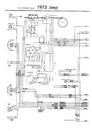 cj wiring diagram cj image wiring diagram jeep cj5 wiring jeep automotive wiring diagram schematic on cj5 wiring diagram
