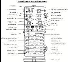 1997 f350 fuse box diagram 98 f150 wiring ford ignition with 2 98 ford f150 fuse box diagram 1997 f350 fuse box diagram 98 f150 wiring ford ignition with 2 resize u003d1088 2c992 u0026ssl