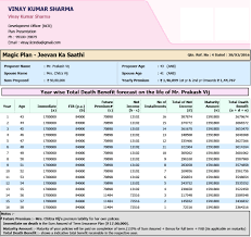 Jeevan Sathi Lic Plan Chart Jeevan Saathi Lic Help Line