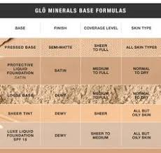 Glo Minerals Colour Chart 13 Best Glo Minerals Images Minerals Makeup Beauty Skin