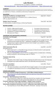 Resume Of Luke Mostert Luke Mostert