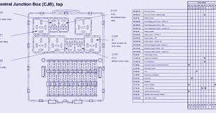 schematic volt central junction fuse panel diagram of 2004 ford Where Is The Fuse Box On A Ford Focus schematic volt central junction fuse panel diagram of 2004 ford focus zxw fuse box on 2009 ford focus