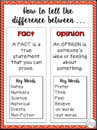 Fact Vs Opinion Anchor Chart Is That A Fact Primary Flourish