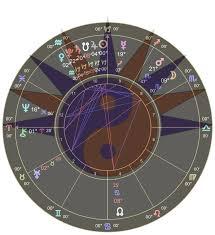 Rising Sun Astrology