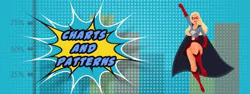 Charts And Patterns Analyzing Stock Market Charts And Patterns