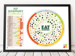 season al seasonal fruit and vegetable calendar eat seasonably