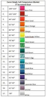 Weather Color Chart 62 Best Crochet Temperature Blanket Images In 2019