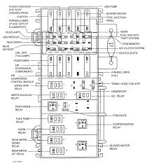 where is the starter relay located on a 1999 explorer v 8 graphic