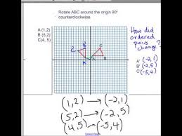 Translations And Rotations On Coordinate Planes And Polar Graph