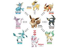 Eevee Evolution Chart With Names