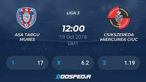 ASA Targu Mures - Csikszereda Miercurea Ciuc » Live Score & Stream + Odds,  Stats, News