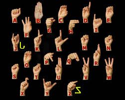 American Sign Language Fingerspelling Chart American Sign Language Asl