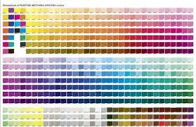 Ral Colour Chart Amazon Pintura Y Decoracion Carta De Colores Para Pared Pintura