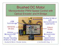 brushed dc motor pwm h bridge encoder arduino system 2012 brushed dc motor pwm h bridge encoder arduino system 2012