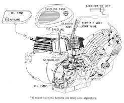125cc engine diagram yamaha ya cc rotary valve single coolster cc yamaha ya cc rotary valve single yam ya6 oilpump jpg 72385 bytes